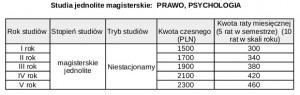 Stud1 WSM15-16